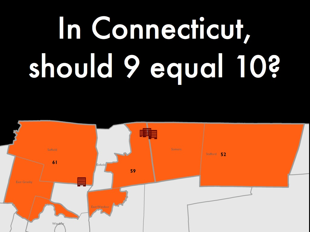 In Connecticut, should 9 equal 10?