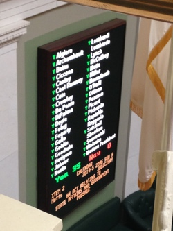 Picture of vote totals displayed for Rhode Island's Senate's vote on S2286A, a bill to end prison gerrymandering in Rhode Island