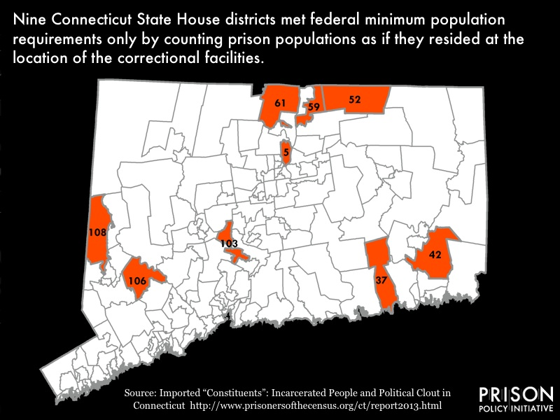 Nine CT House districts meet minimum population requirements only because they include prison populations