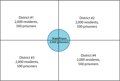 illustration of district map splitting a prison in to four pieces